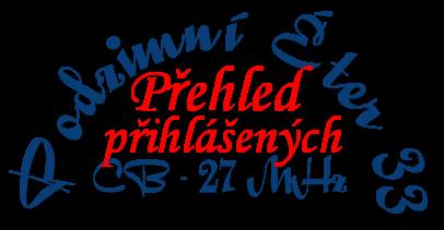 Logo přehled přihlášených
